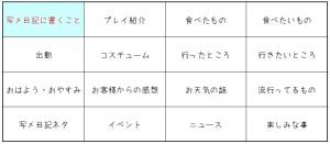 写メ日記ネタ